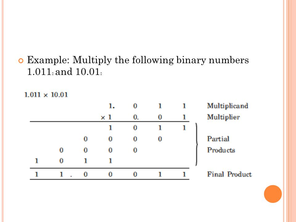 Example: Multiply the following binary numbers 1.0112 and 10.012