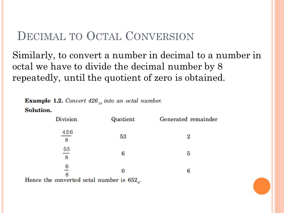 Decimal to Octal Conversion