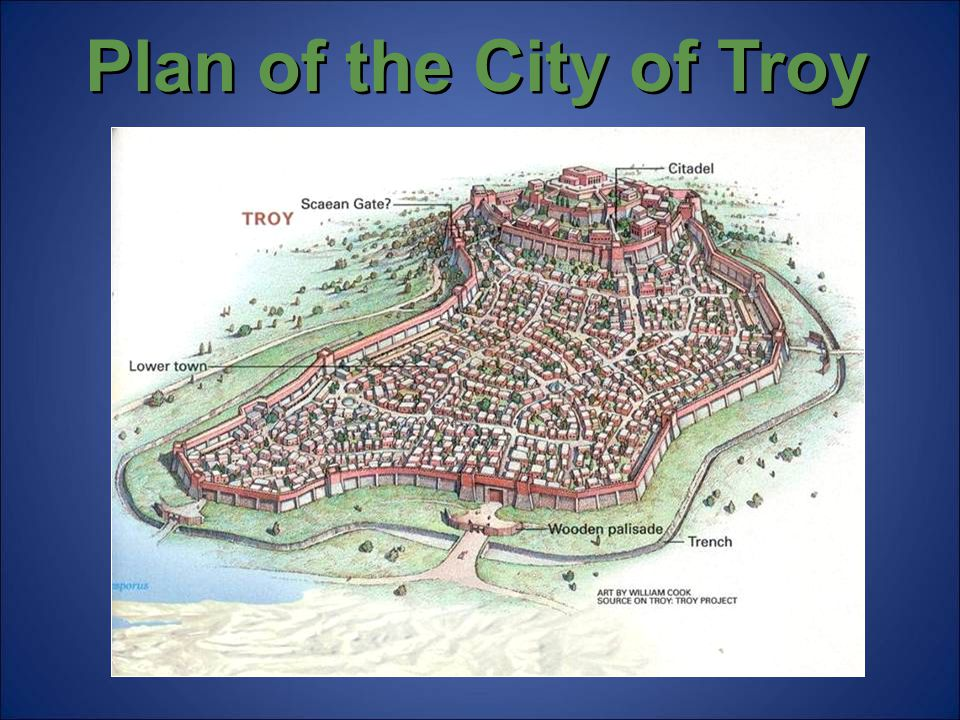 Plan of the City of Troy