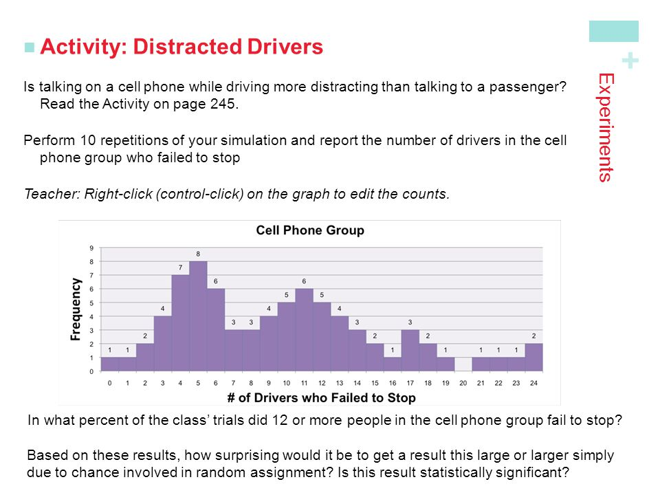 Activity: Distracted Drivers