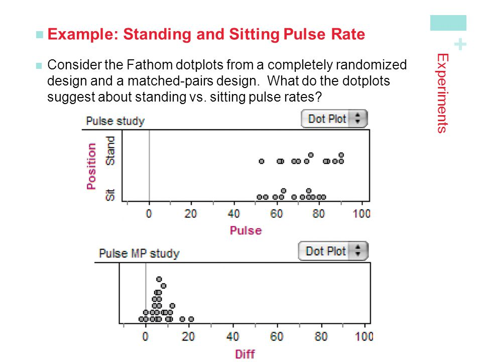 Example: Standing and Sitting Pulse Rate