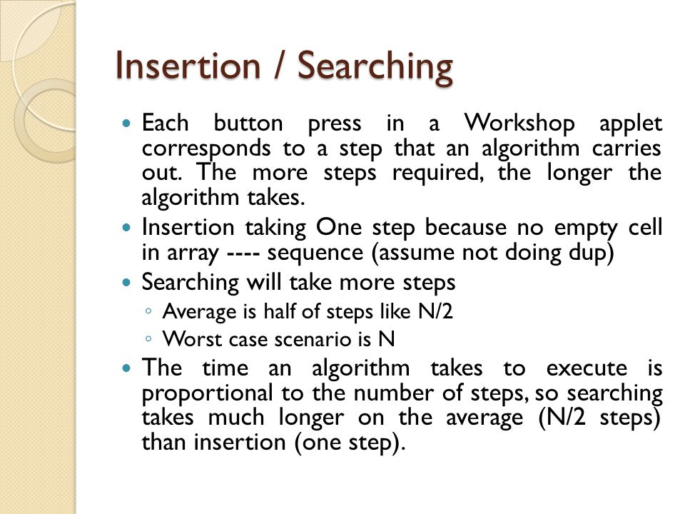 Insertion / Searching