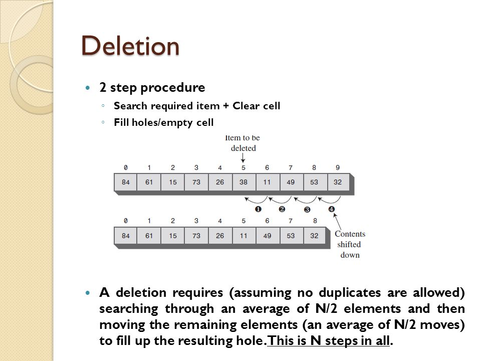 Deletion 2 step procedure