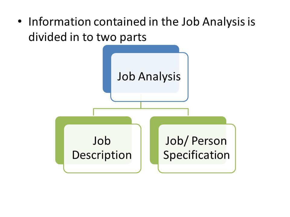 Job/ Person Specification