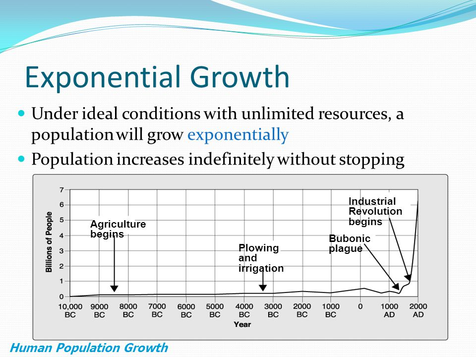Exponential Growth Under ideal conditions with unlimited resources, a population will grow exponentially.