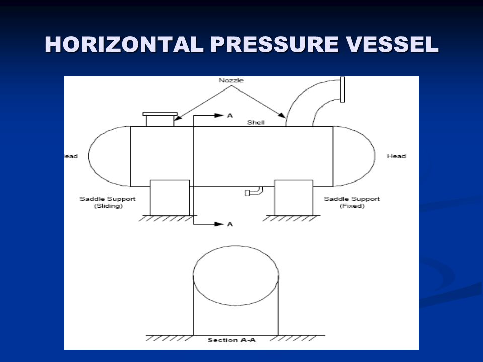 final report for pressure vessel The third-party inspector provides an inspection report (ir) after each visit, as well as a final report summarizing the activities carried out during the pressure vessel production in accordance with the contract requirements and circulated within the time limits specified in the contract.