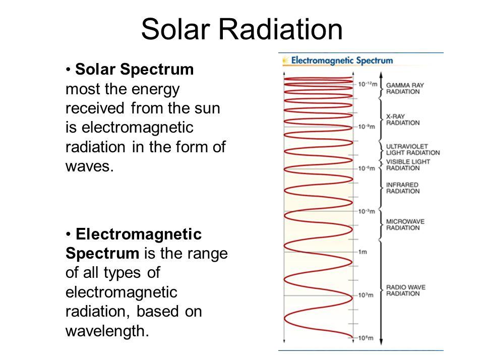 Solar Radiation Ppt