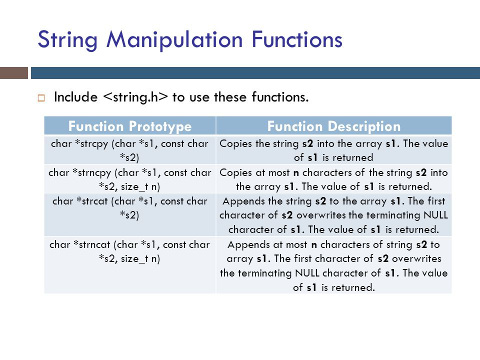 String Manipulation Functions