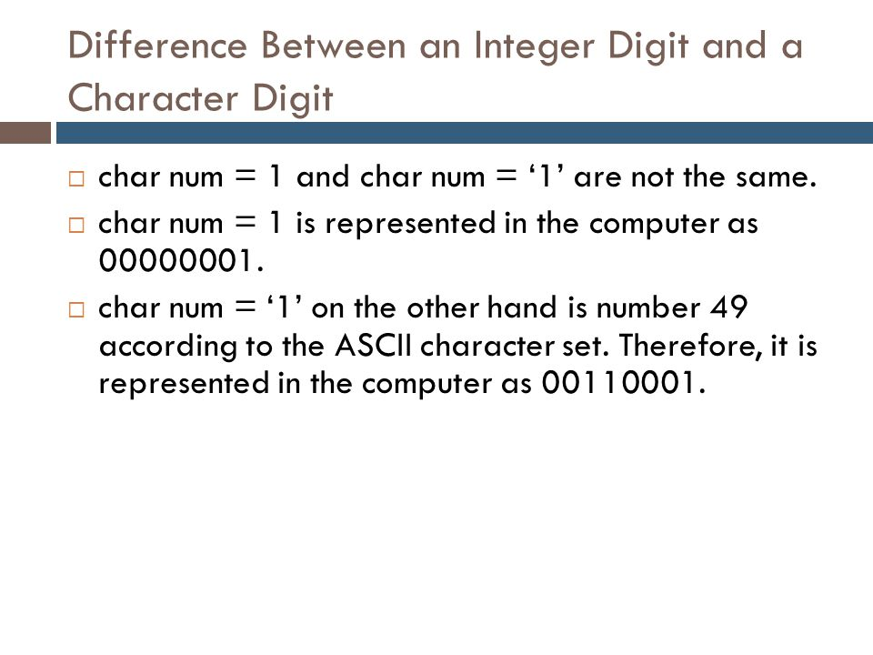 Difference Between an Integer Digit and a Character Digit