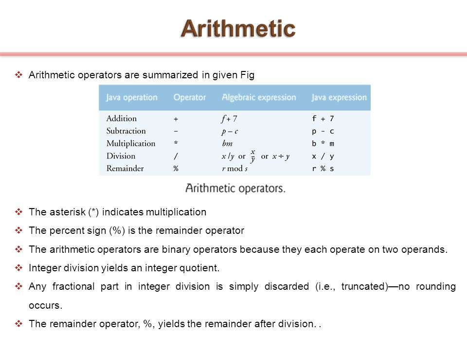 Arithmetic Arithmetic operators are summarized in given Fig