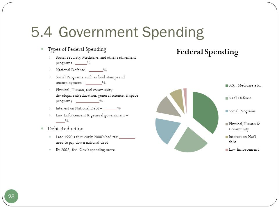 5.4 Government Spending Types of Federal Spending Debt Reduction