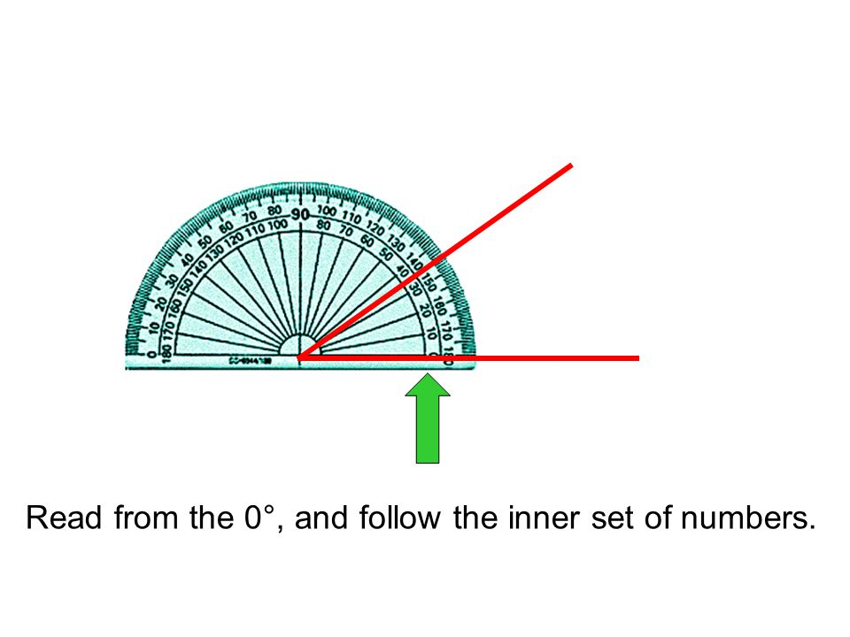 Read from the 0°, and follow the inner set of numbers.