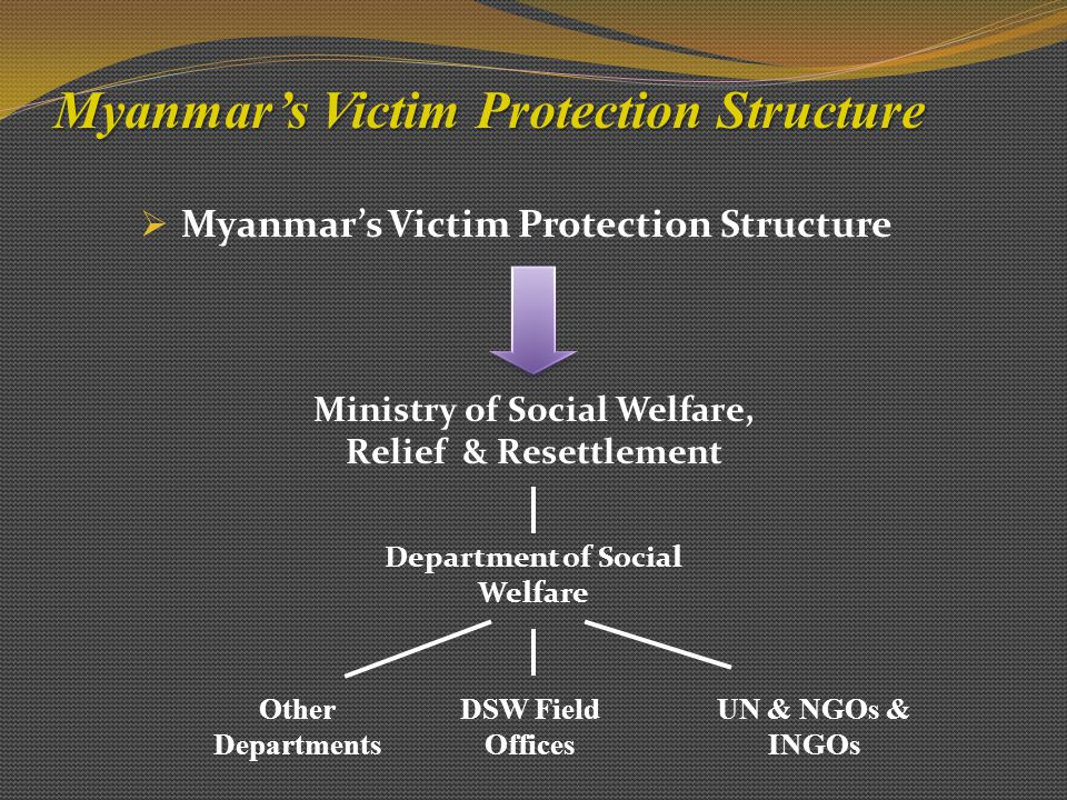 Myanmar's Victim Protection Structure