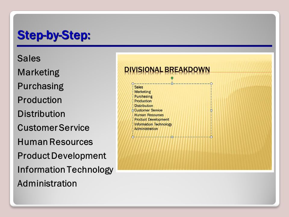 Step-by-Step: Sales Marketing Purchasing Production Distribution