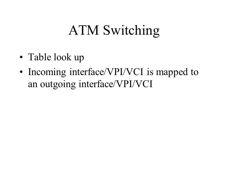 ATM Switching Table look up