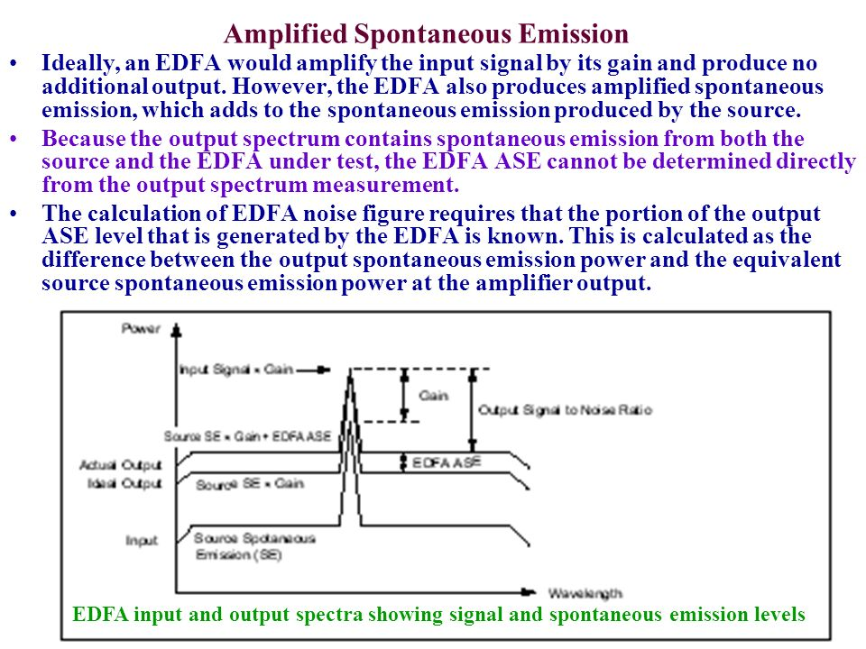 Amplified Spontaneous Emission