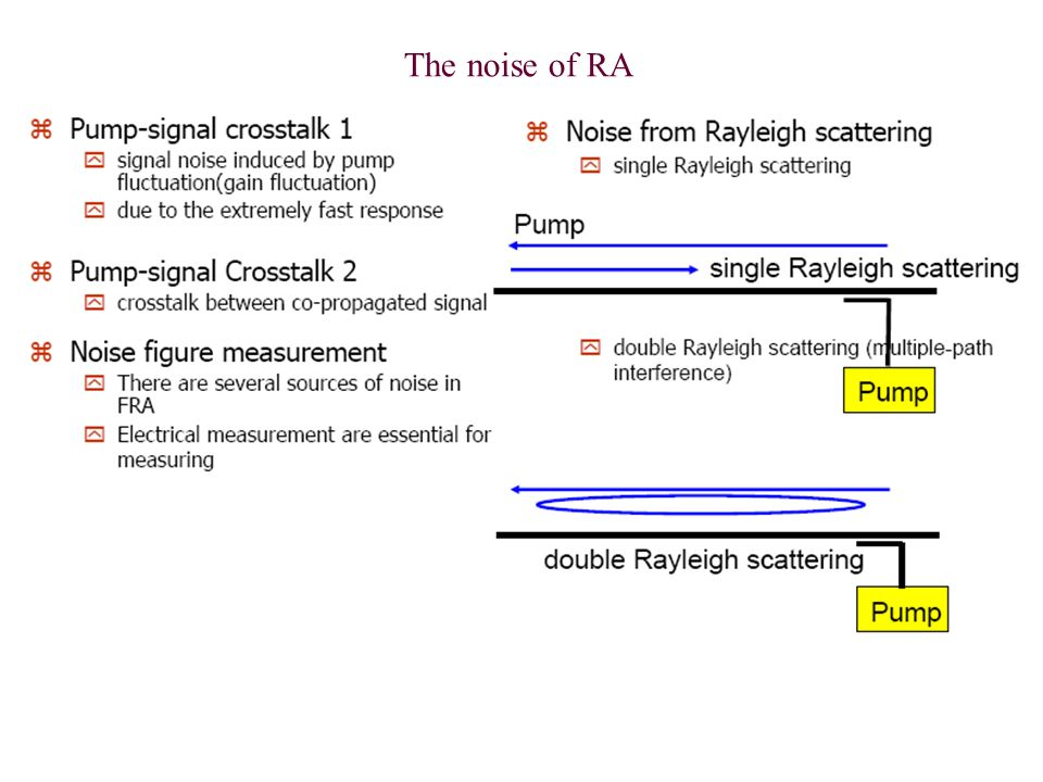 The noise of RA
