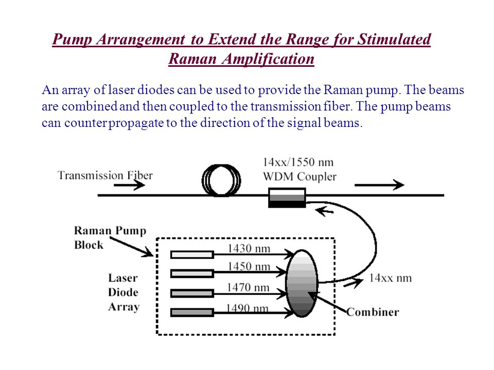 Pump Arrangement to Extend the Range for Stimulated Raman Amplification