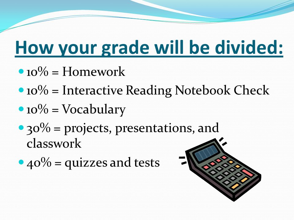 How your grade will be divided: