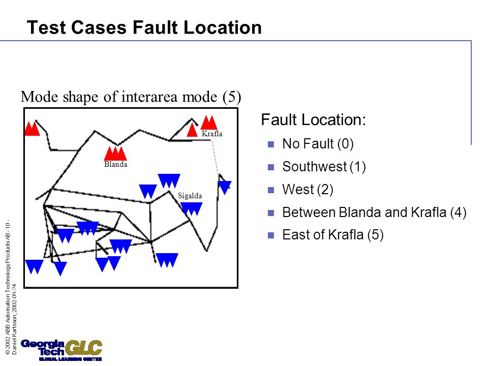 Test Cases Fault Location