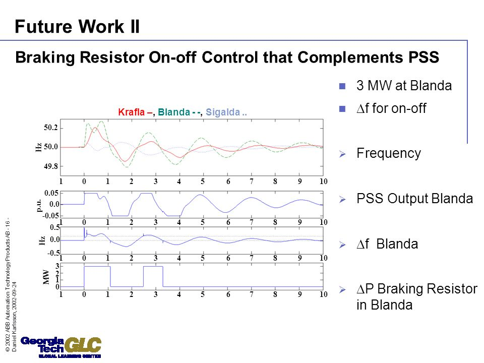 Braking Resistor On-off Control that Complements PSS