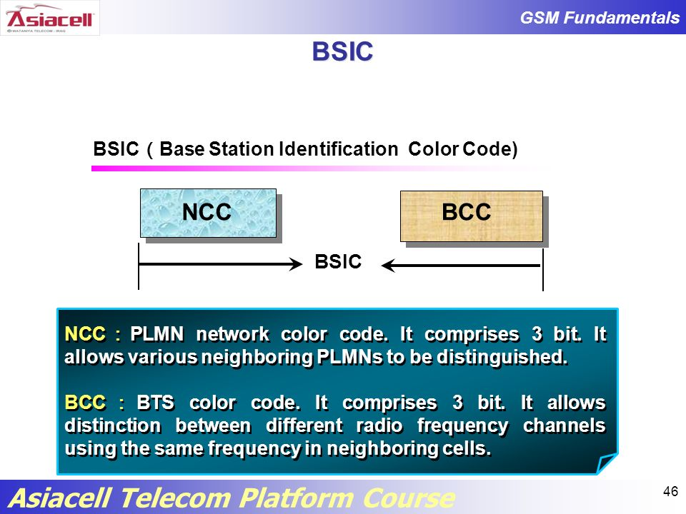 BSIC NCC BCC BSIC BSIC(Base Station Identification Color Code)