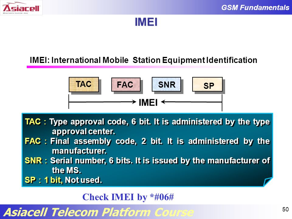 IMEI Check IMEI by *#06# IMEI