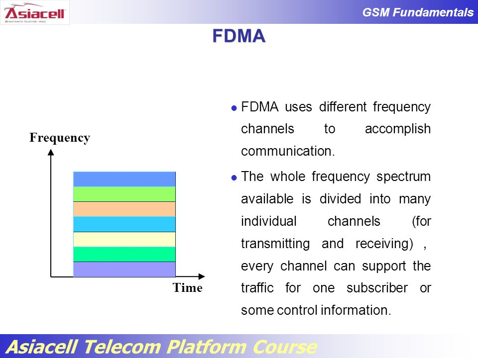 FDMA FDMA uses different frequency channels to accomplish communication.