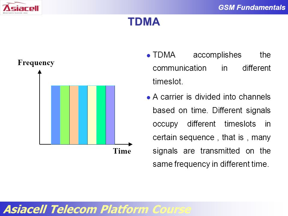 TDMA TDMA accomplishes the communication in different timeslot.