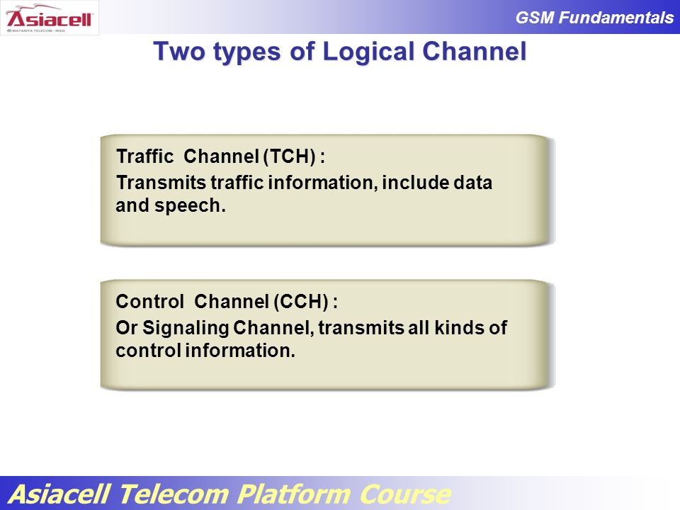Two types of Logical Channel