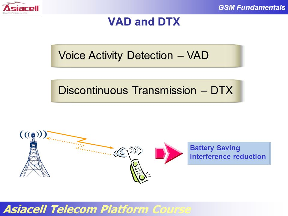 Voice Activity Detection – VAD