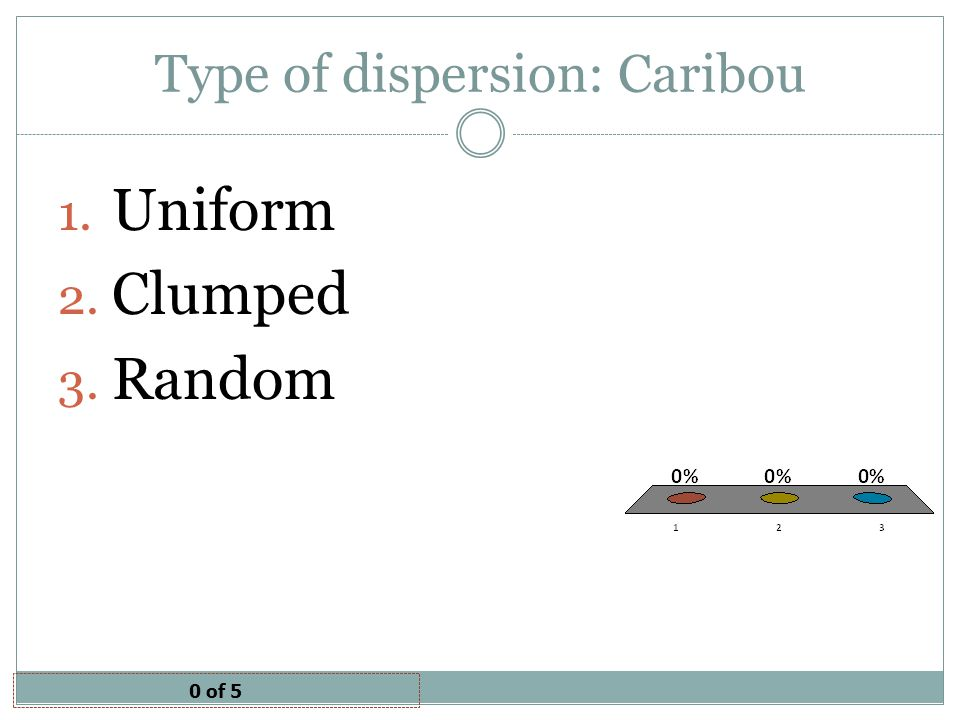 Type of dispersion: Caribou