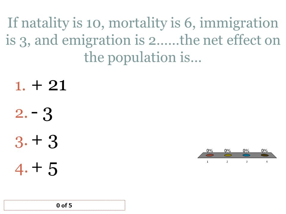 If natality is 10, mortality is 6, immigration is 3, and emigration is 2……the net effect on the population is…