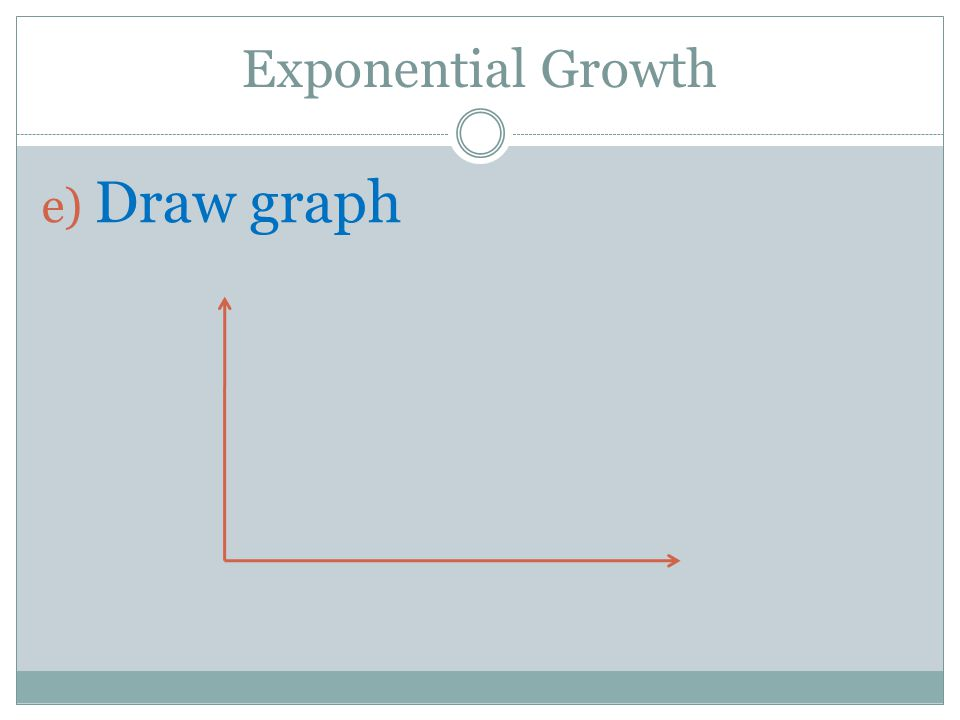 Exponential Growth e) Draw graph
