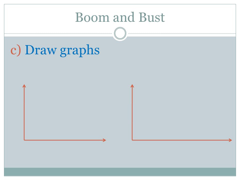 Boom and Bust c) Draw graphs