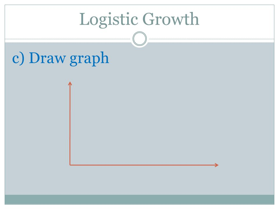Logistic Growth c) Draw graph
