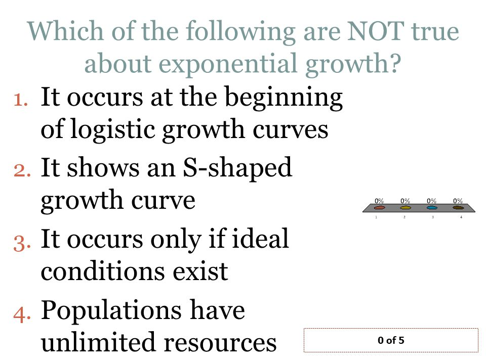 Which of the following are NOT true about exponential growth