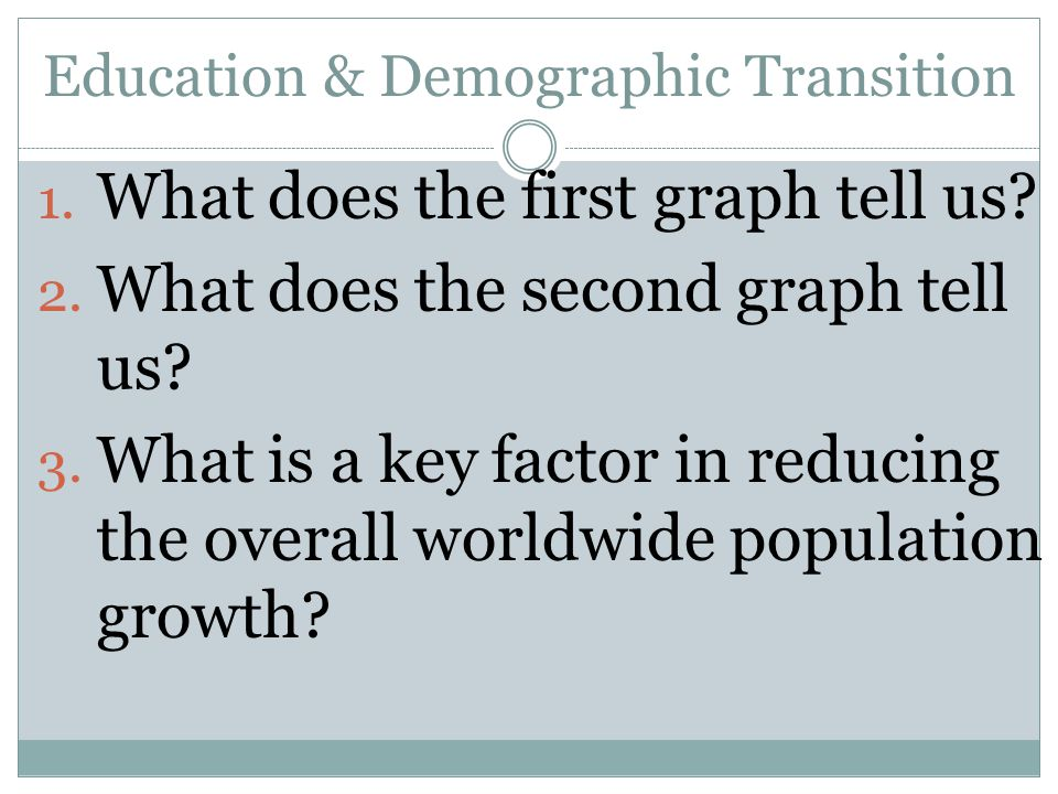 Education & Demographic Transition