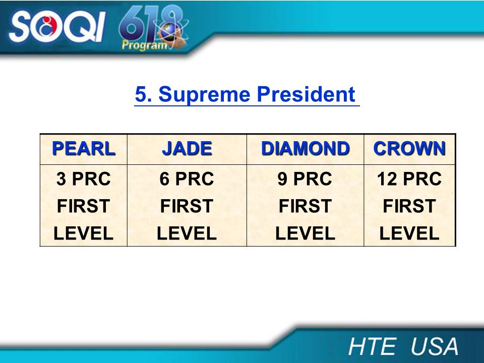 5. Supreme President PEARL JADE DIAMOND CROWN 3 PRC FIRST LEVEL 6 PRC