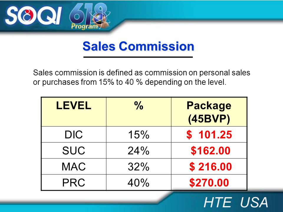 Sales Commission LEVEL % Package (45BVP) DIC 15% $ 101.25 SUC 24%
