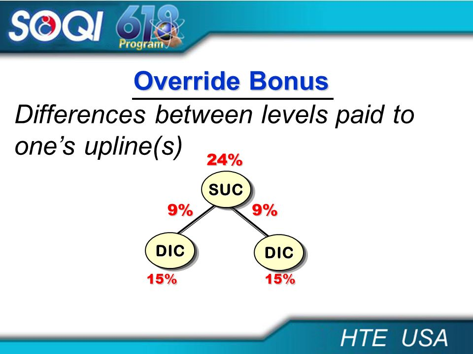 Differences between levels paid to one's upline(s)