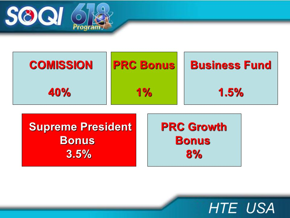 COMISSION 40% PRC Bonus 1% Business Fund 1.5% Supreme President Bonus 3.5% PRC Growth Bonus 8%