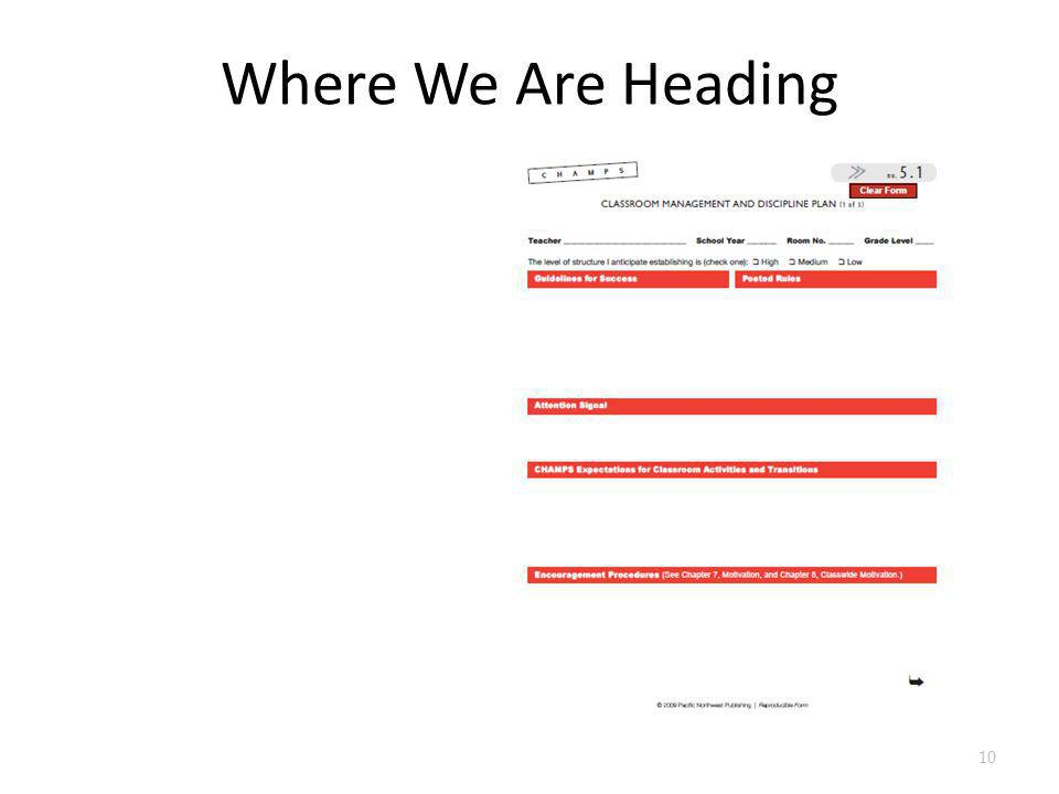 Where We Are Heading Have them find this handout: Tell them what it is……….