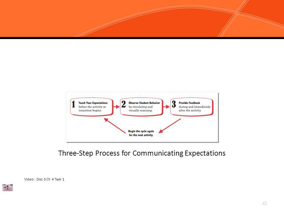Three-Step Process for Communicating Expectations