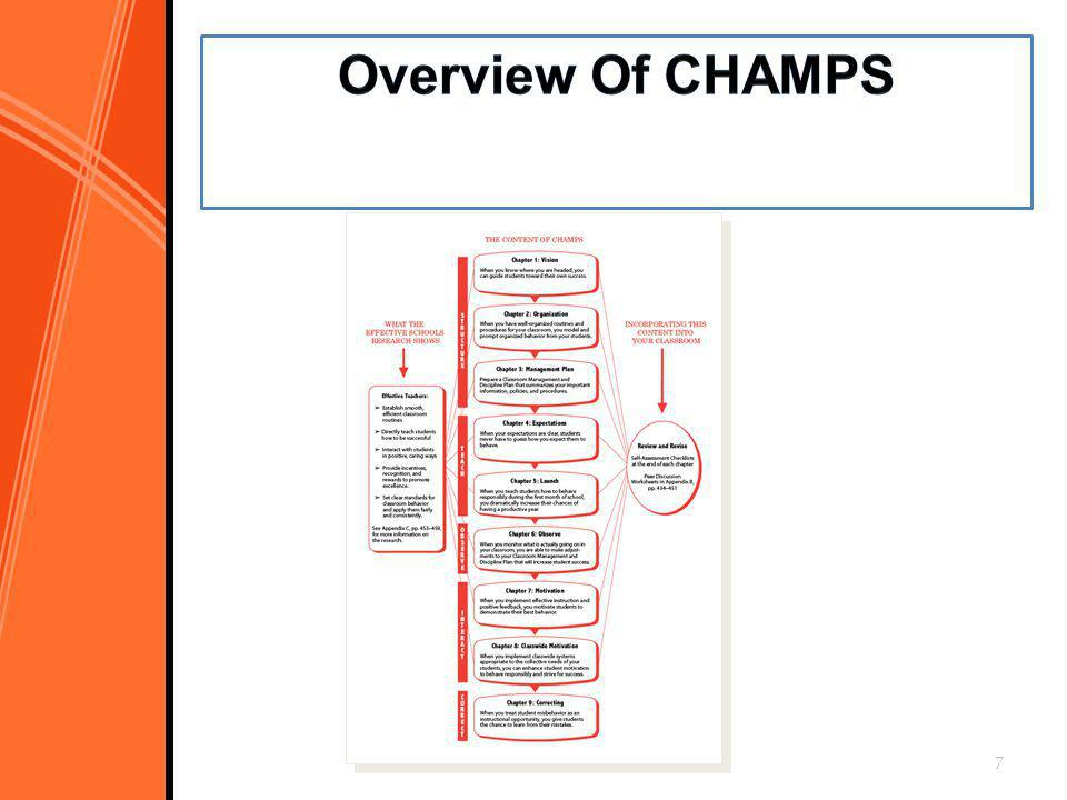 Overview Of CHAMPS Review this,
