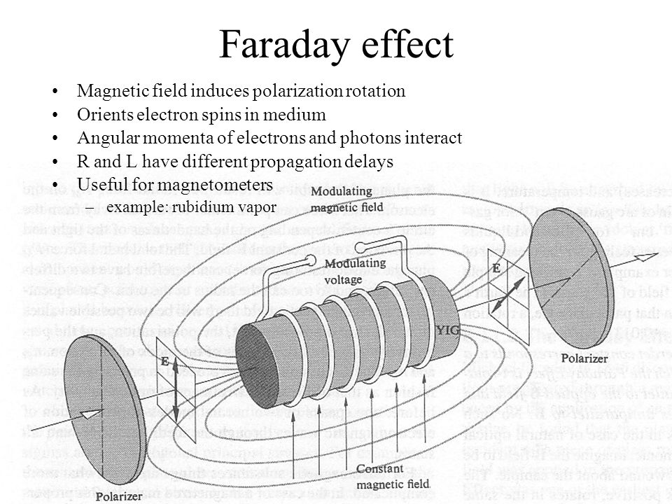 Faraday effect Magnetic field induces polarization rotation