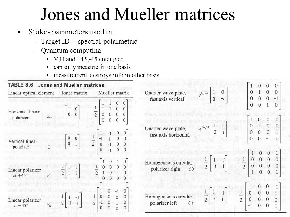 Jones and Mueller matrices