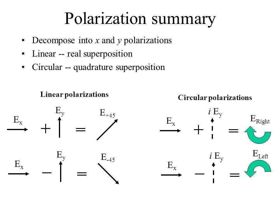 Polarization summary Decompose into x and y polarizations