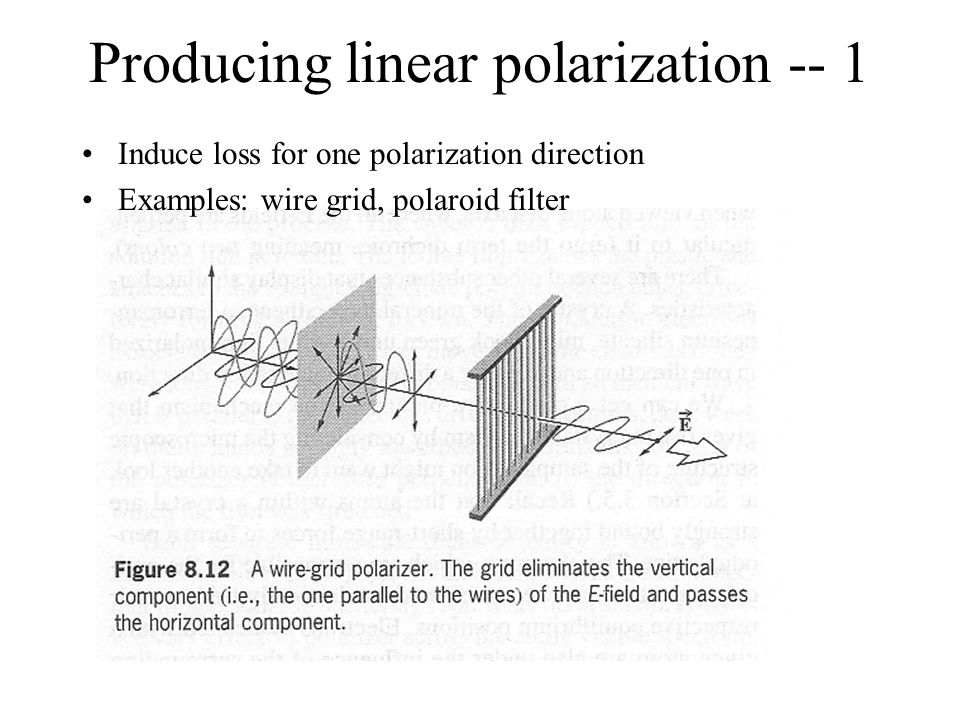 Producing linear polarization -- 1