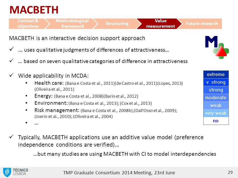 MACBETH … uses qualitative judgments of differences of attractiveness…